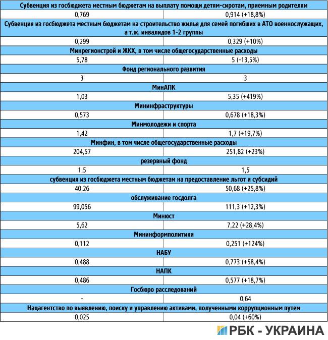 Новости мира о ситуации на украине