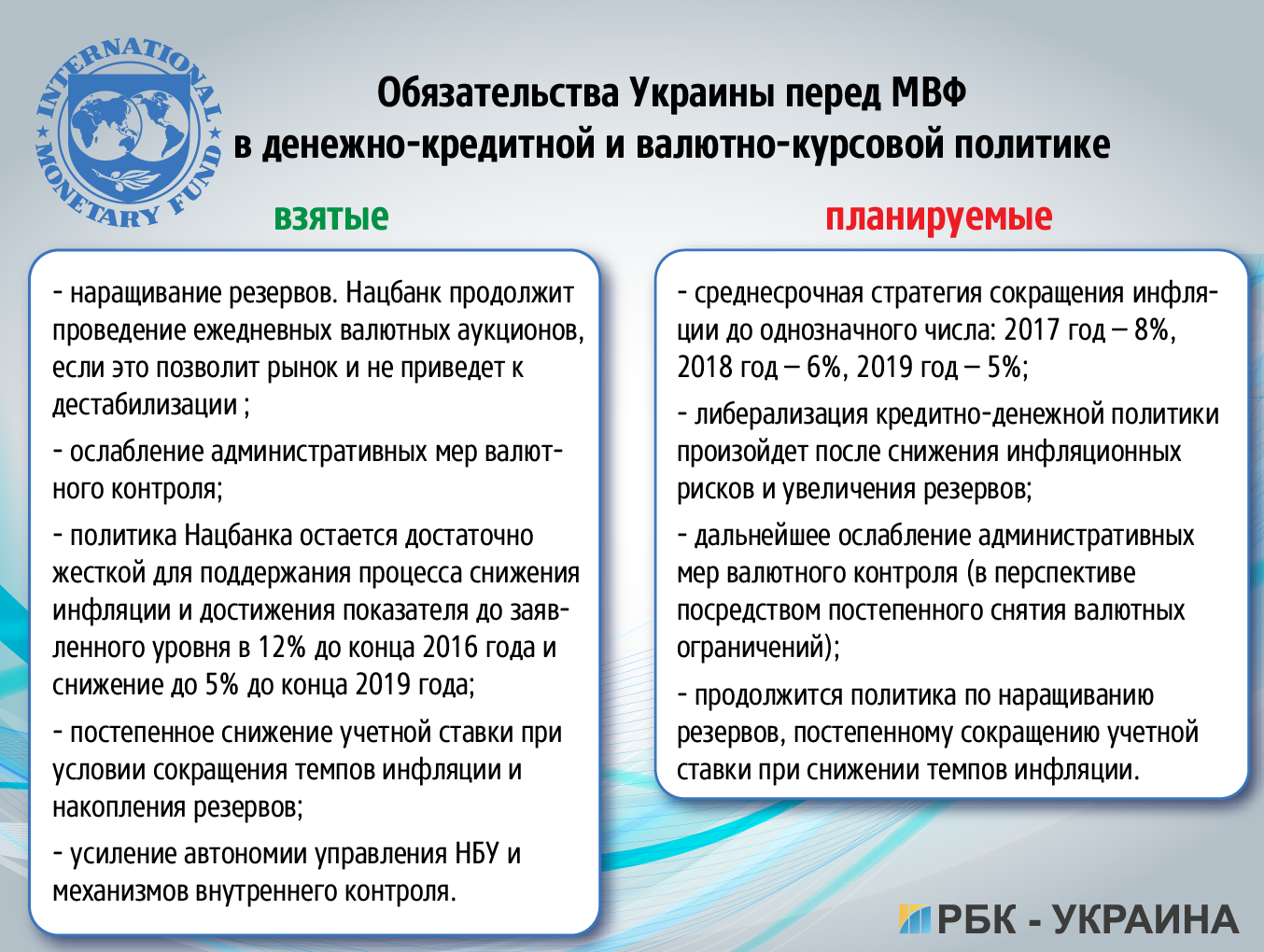 Меморандум осотрудничестве сМВФ может быть подписан наследующей неделе
