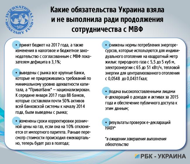 Физлица-украинцы сейчас могут покупать в12,5 раз больше валюты— Нацбанк
